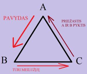 MEILĖS TRIKAMPIS 2