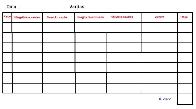 raidžių lentelė